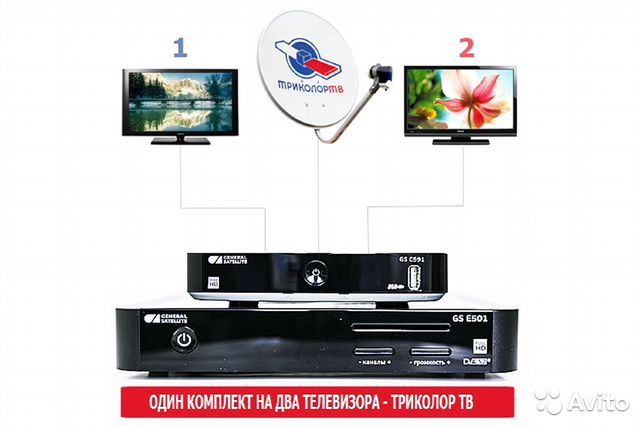 Подключение триколор тв на 2 телевизора своими руками 43